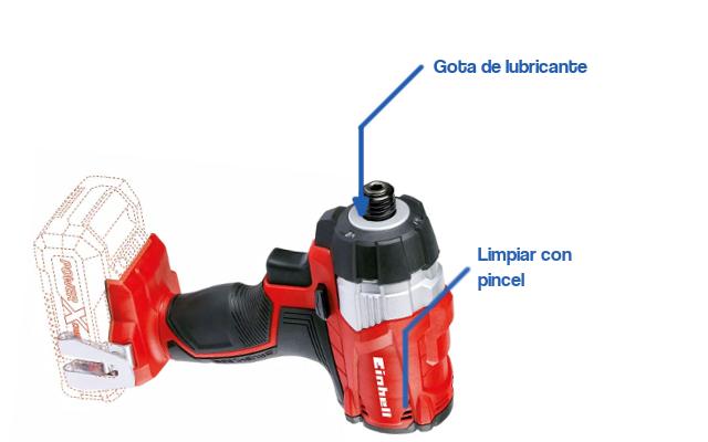 brushless mantenimiento motor - esquema