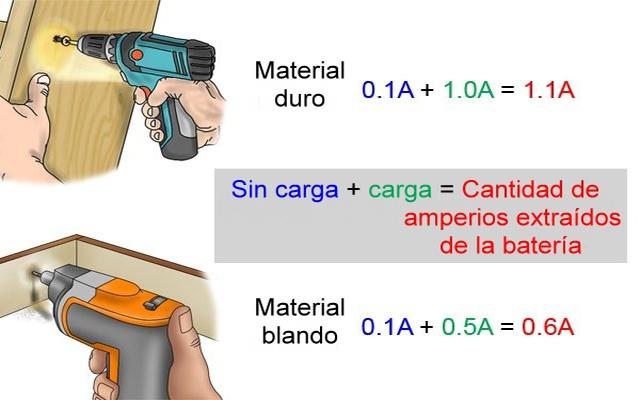 Demanda de corriente de la batería de un taladro