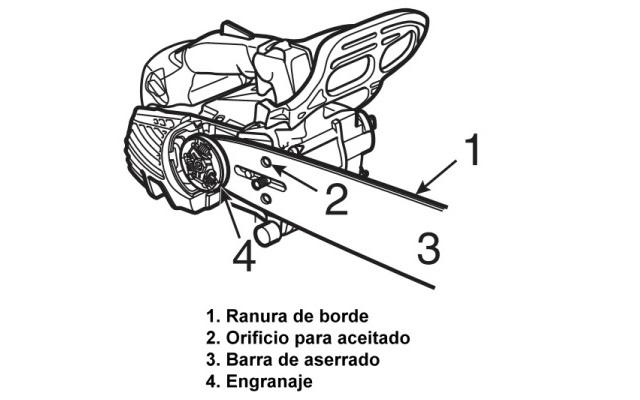 Motosierra - Barra de aserrado