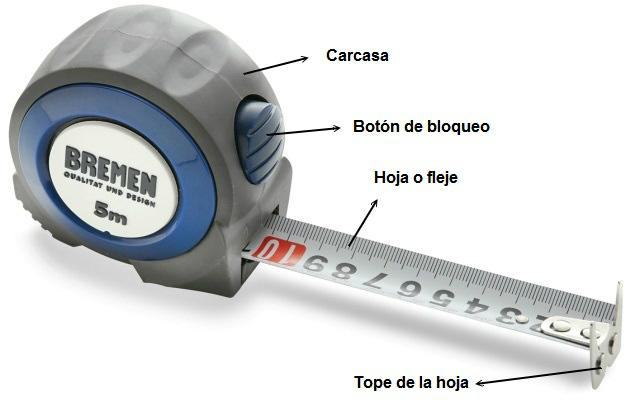 Cinta métrica - Componentes