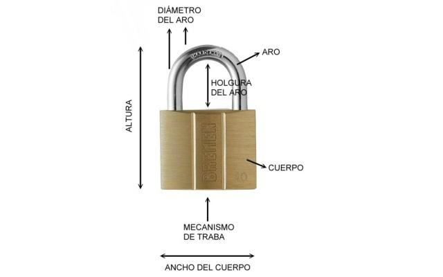 Candados: ¿qué componentes determinan su seguridad?