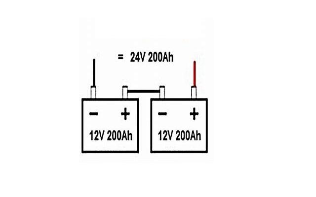Conexión en serie
