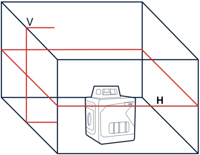 Nivel Láser ¿Cómo nivelar y colocar ménsulas, repisas y estantes flotantes correctamente?