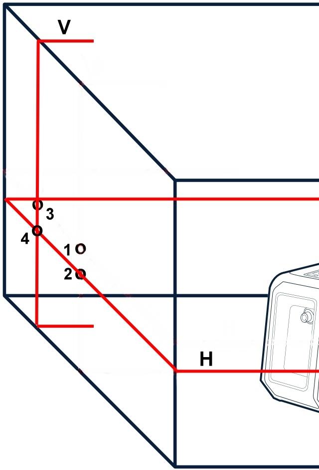 Nivel laser para agujerear en pared