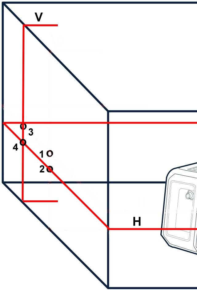 Nivel laser para agujeros en pared