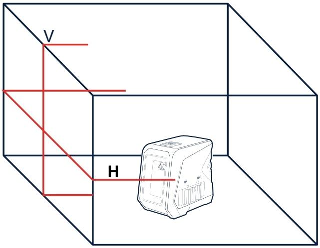 Proyección de un nivel laser de lineas sobre pared