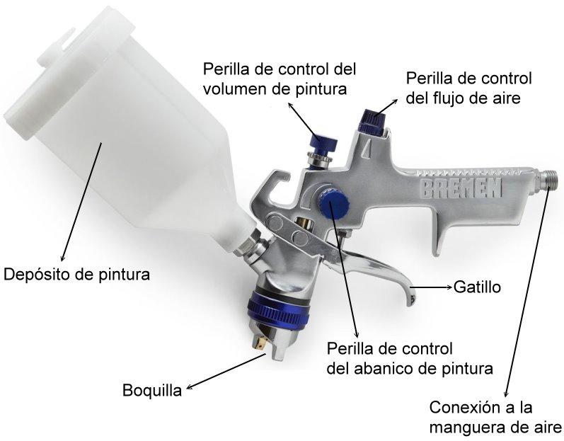 Partes de una pistola pulverizadora de pintura HVLP