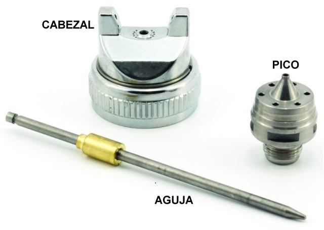 Pistola HVLP - Componentes del kit en el mercado