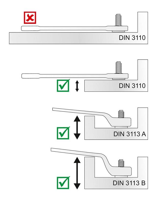 Llaves combinadas bajo norma DIN